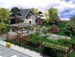 Чем выложить двор в частном доме недорого – Планировка двора частного дома в деревне и городе: фото и идеи обустройства