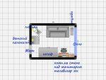 Как правильно сделать перестановку в комнате – помогите сделать перестановку — как сделать перестановку в комнате — запись пользователя Катрин (Kofeikina) в сообществе Дизайн интерьера