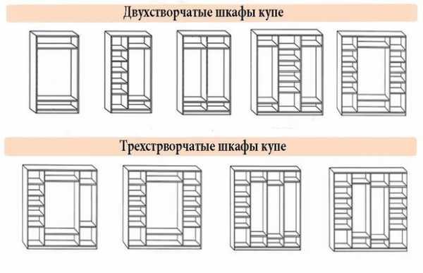 чертеж купе шкафы шкаф купе своими руками чертежи описание 56
